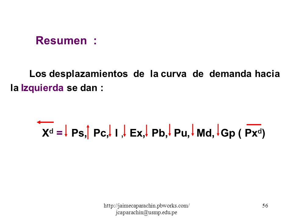 Resumen : Xd = Ps, Pc, I , Ex, Pb, Pu, Md, Gp ( Pxd)