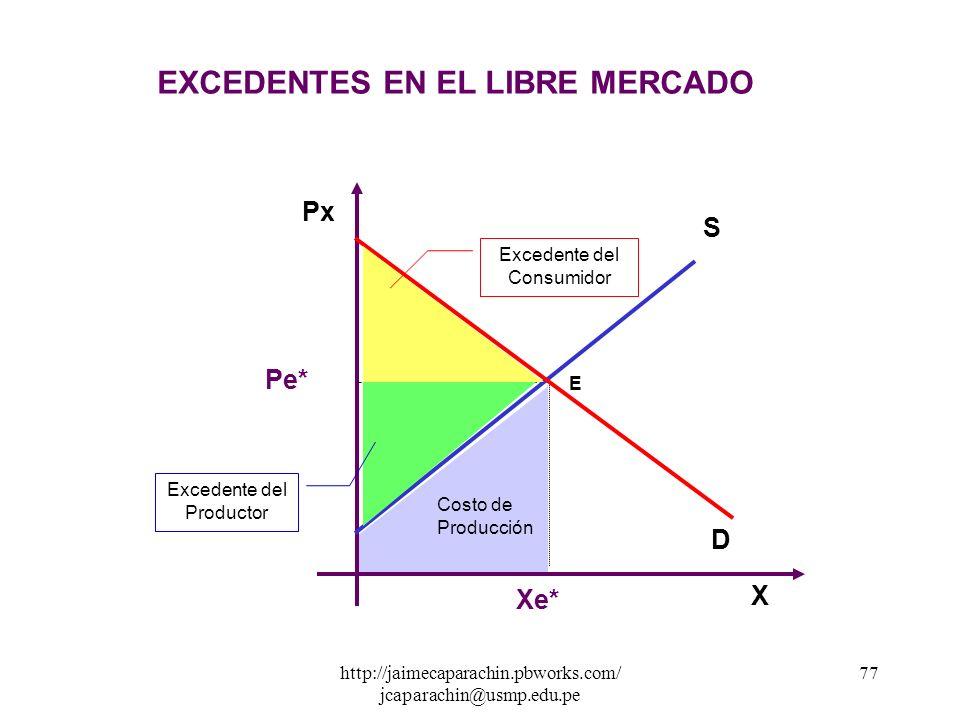 EXCEDENTES EN EL LIBRE MERCADO