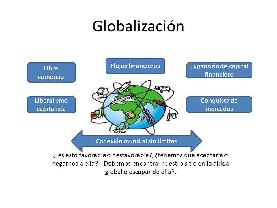 Globalización Flujos financieros Expansión de capital financiero