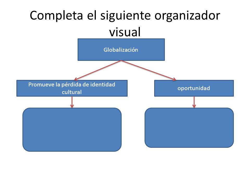 Completa el siguiente organizador visual