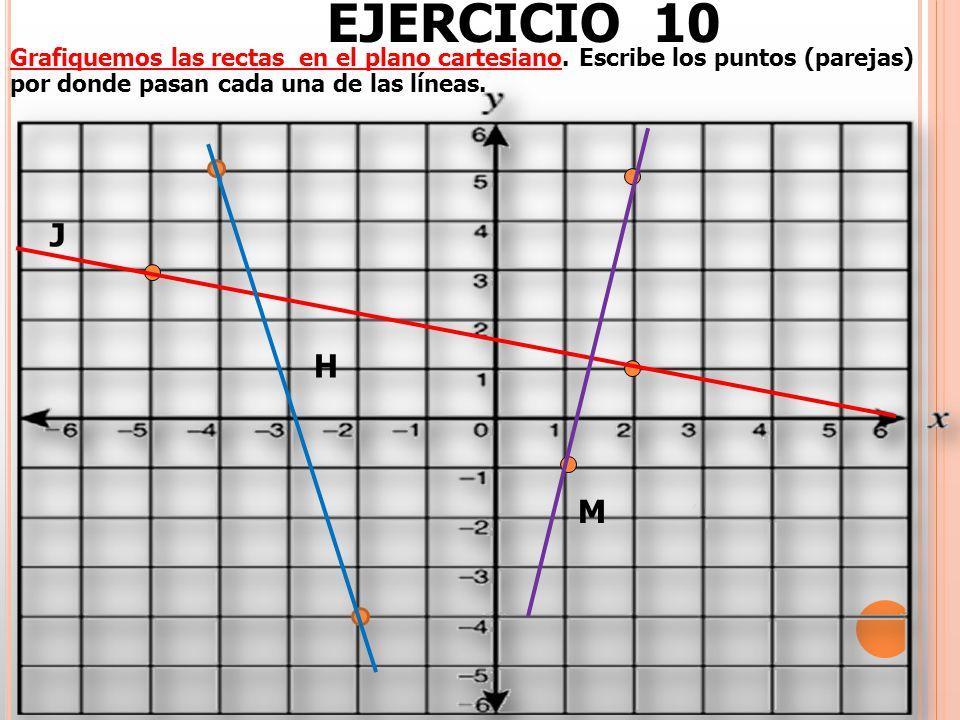 EJERCICIO 10 Grafiquemos las rectas en el plano cartesiano. Escribe los puntos (parejas) por donde pasan cada una de las líneas.