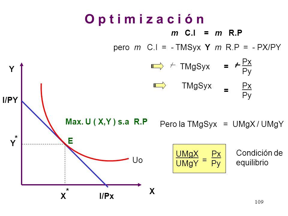 O p t i m i z a c i ó nm C.I = m R.P. pero m C.I = - TMSyx Y m R.P = - PX/PY. Px Py.