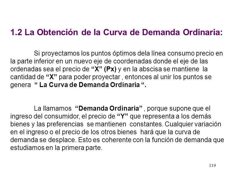 1.2 La Obtención de la Curva de Demanda Ordinaria:
