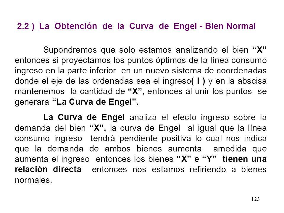 2.2 ) La Obtención de la Curva de Engel - Bien Normal