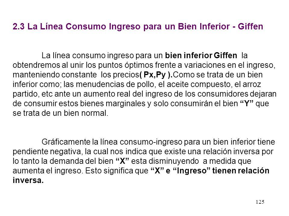 2.3 La Línea Consumo Ingreso para un Bien Inferior - Giffen