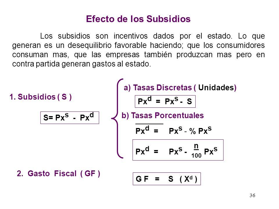 a) Tasas Discretas ( Unidades)
