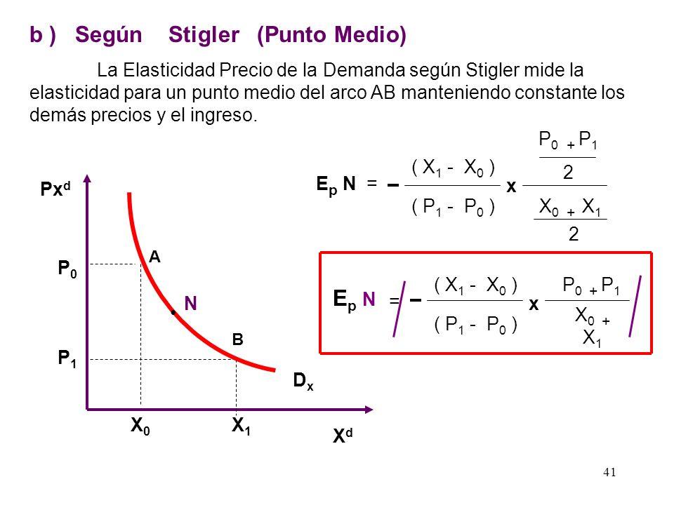 b ) Según Stigler (Punto Medio)