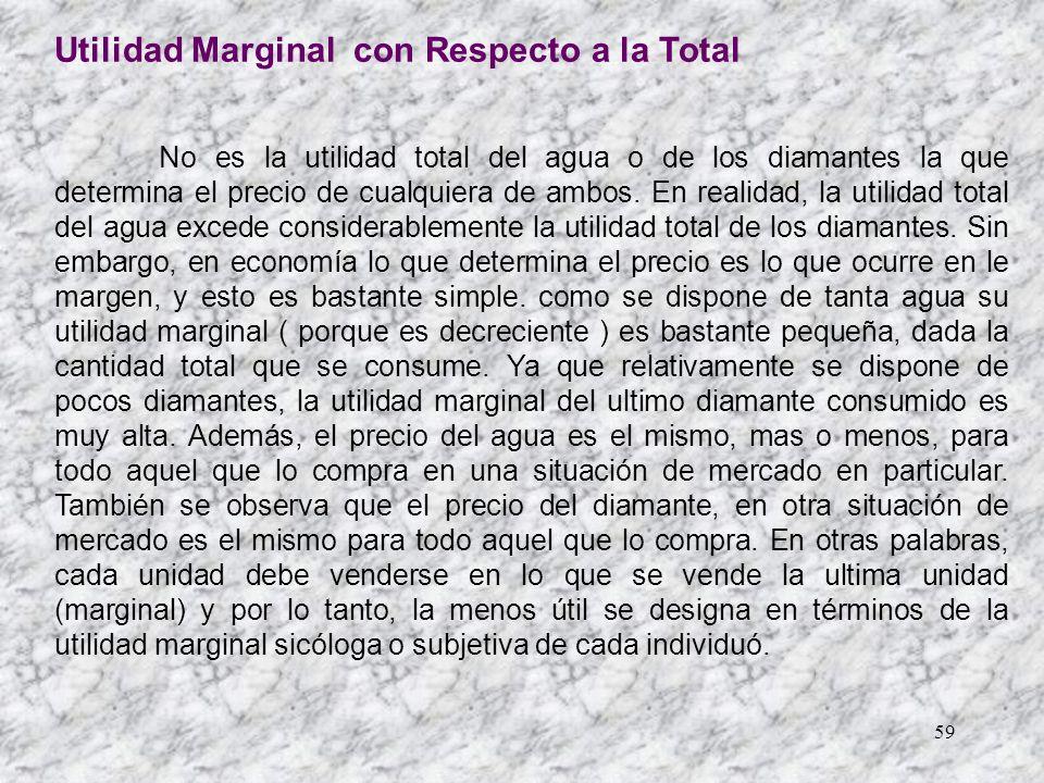 Utilidad Marginal con Respecto a la Total