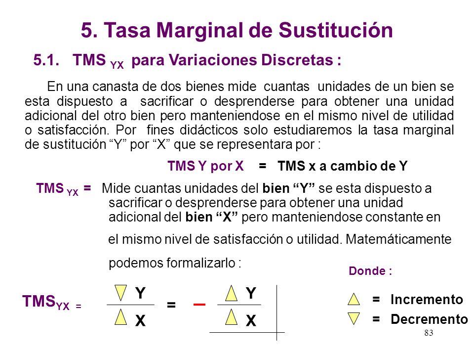 5. Tasa Marginal de Sustitución