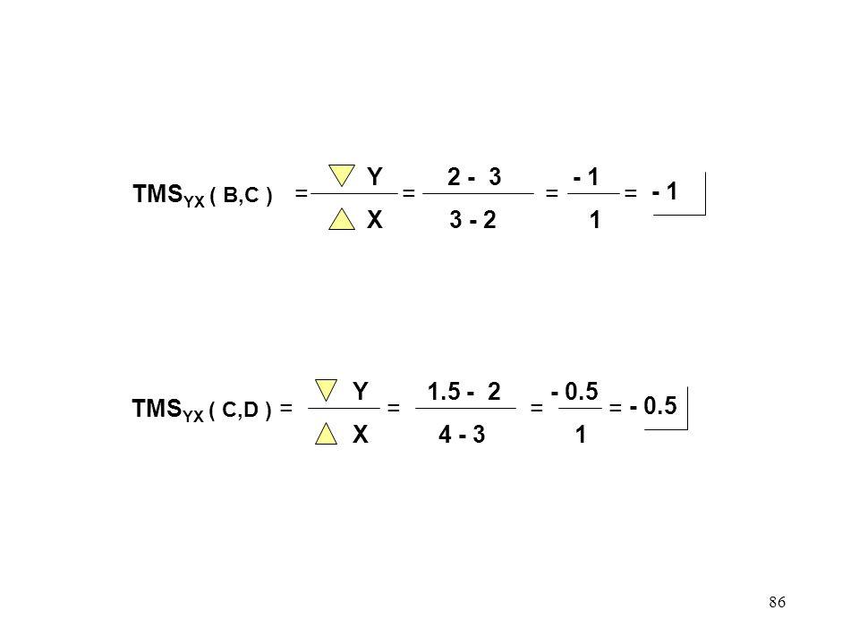 Y2 - 3. - 1. TMSYX ( B,C ) = = = = - 1. X. 3 - 2. 1. Y. 1.5 - 2. - 0.5. TMSYX ( C,D ) = = = = - 0.5.