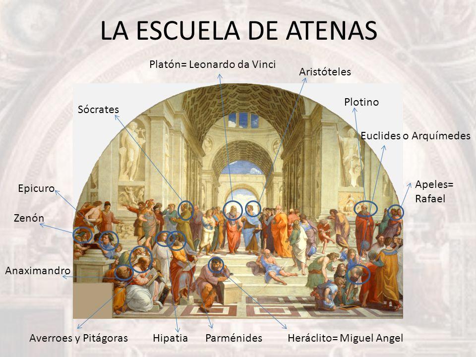 LA ESCUELA DE ATENAS Platón= Leonardo da Vinci Aristóteles Plotino