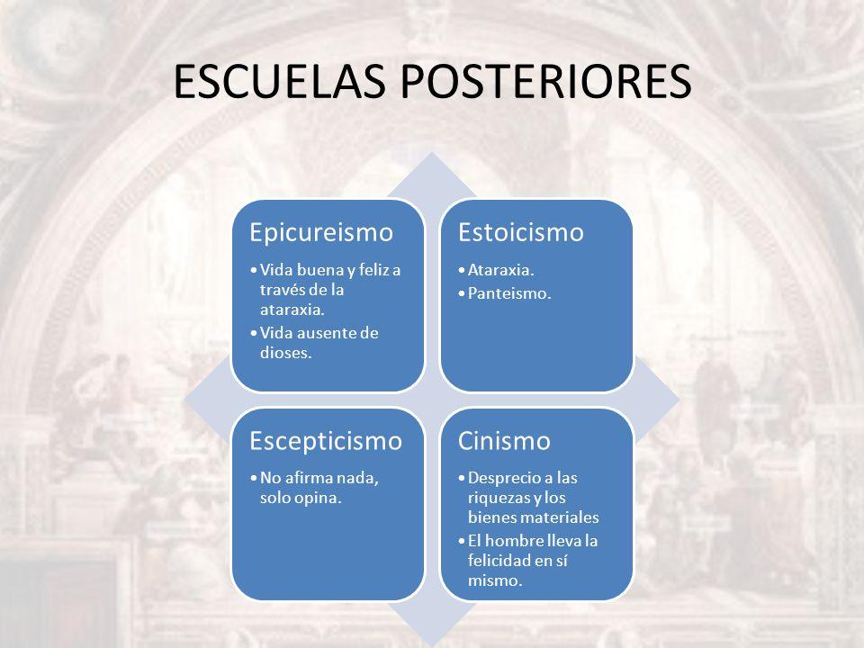 ESCUELAS POSTERIORES Epicureismo Estoicismo Escepticismo Cinismo