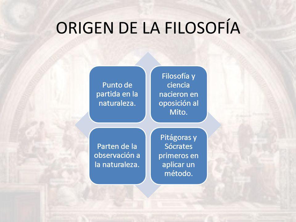 ORIGEN DE LA FILOSOFÍA Punto de partida en la naturaleza. Filosofía y ciencia nacieron en oposición al Mito.