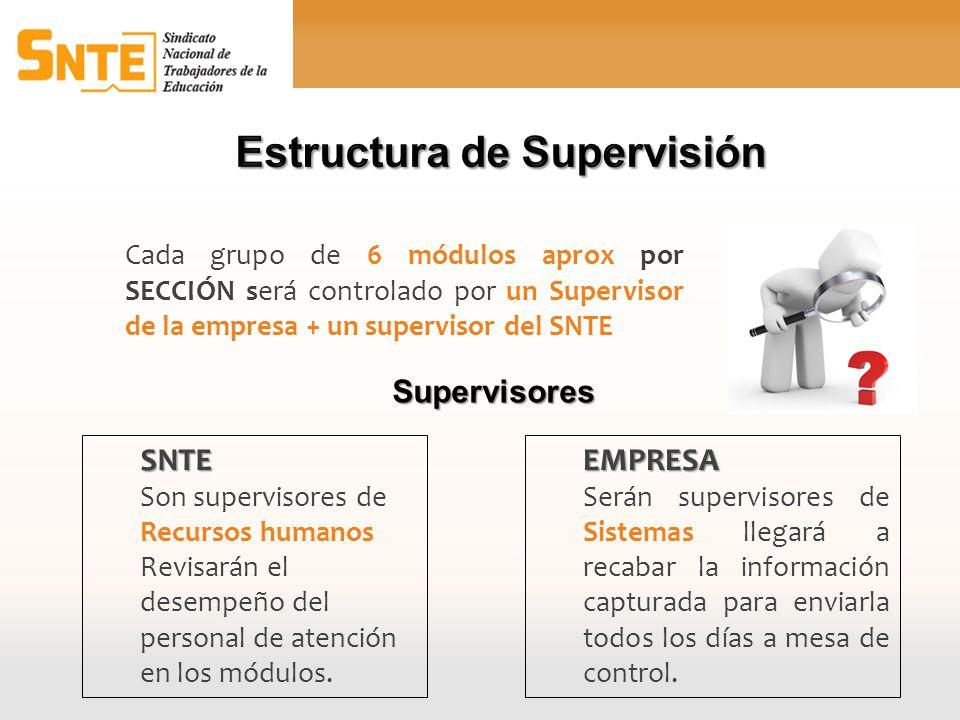 Estructura de Supervisión