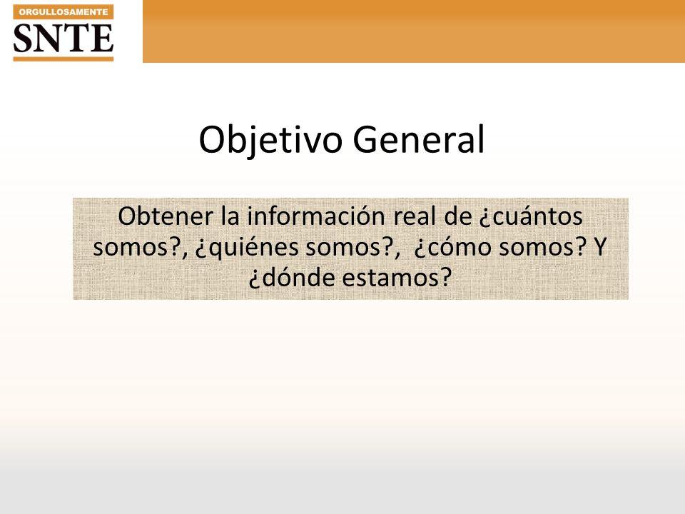Objetivo General Obtener la información real de ¿cuántos somos , ¿quiénes somos , ¿cómo somos.