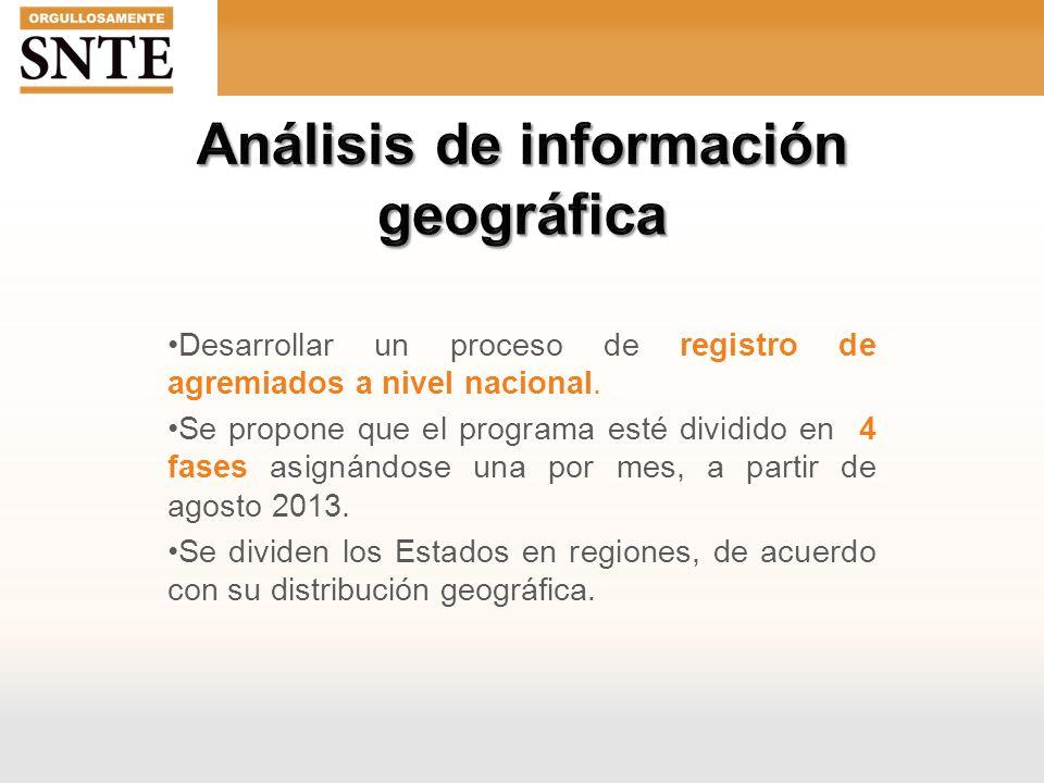 Análisis de información geográfica