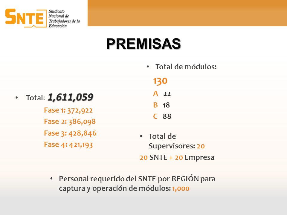 PREMISAS 130 Total de módulos: Total: 1,611,059 Fase 1: 372,922 A 22