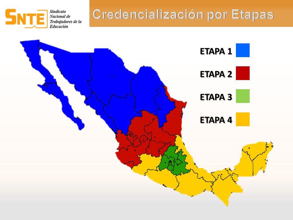 Credencialización por Etapas