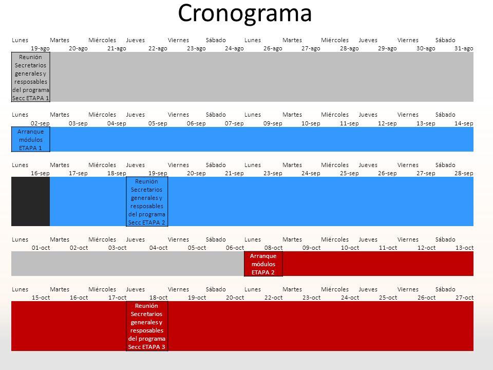Cronograma Lunes Martes Miércoles Jueves Viernes Sábado 19-ago 20-ago