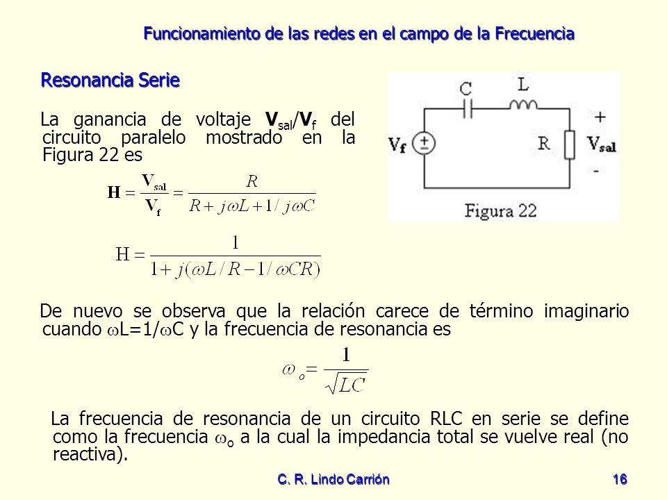 Resonancia SerieLa ganancia de voltaje Vsal/Vf del circuito paralelo mostrado en la Figura 22 es.