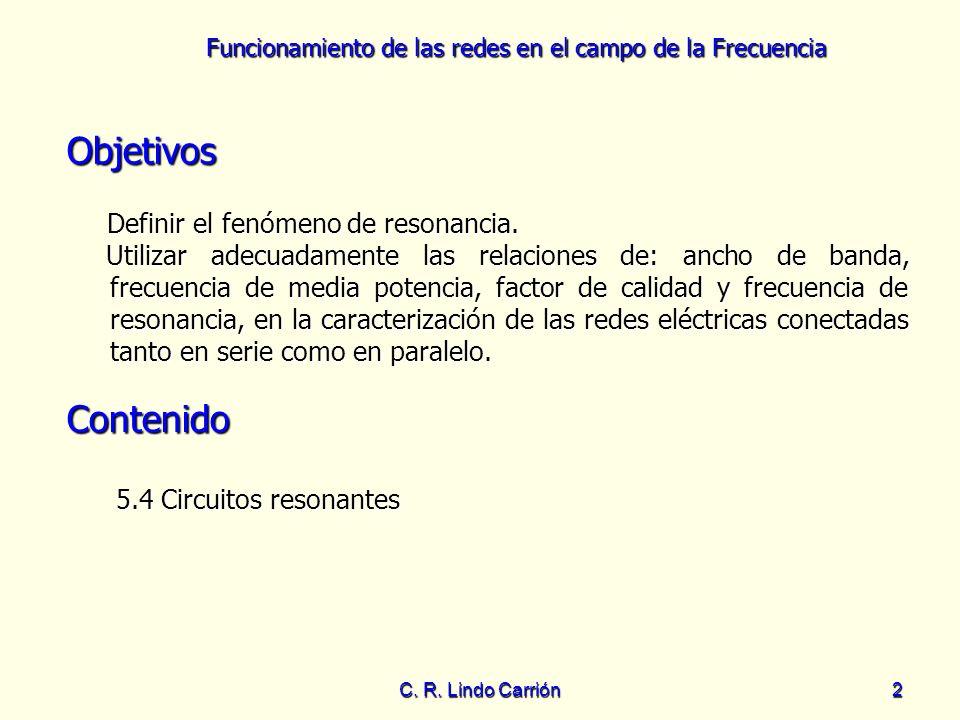 Objetivos Contenido Definir el fenómeno de resonancia.
