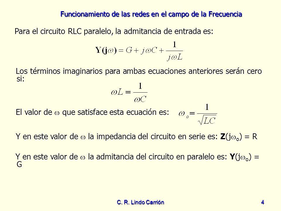 Para el circuito RLC paralelo, la admitancia de entrada es: