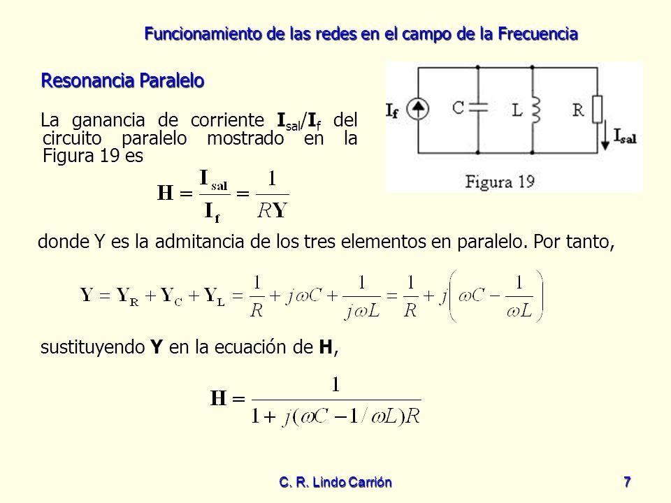 donde Y es la admitancia de los tres elementos en paralelo. Por tanto,