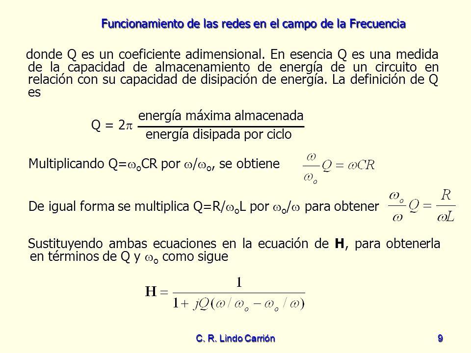 energía máxima almacenada Q = 2 energía disipada por ciclo