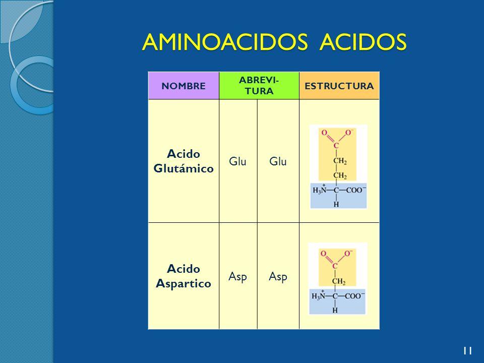AMINOACIDOS ACIDOS Acido Glu Glutámico Asp Aspartico NOMBRE ABREVI-