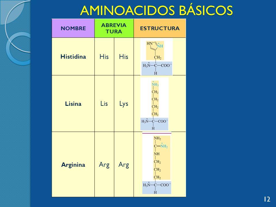 AMINOACIDOS BÁSICOS His Lis Lys Arg Histidina Lisina Arginina NOMBRE