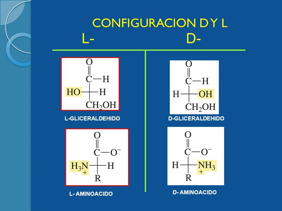 L- D- CONFIGURACION D Y L L-GLICERALDEHIDO D-GLICERALDEHIDO