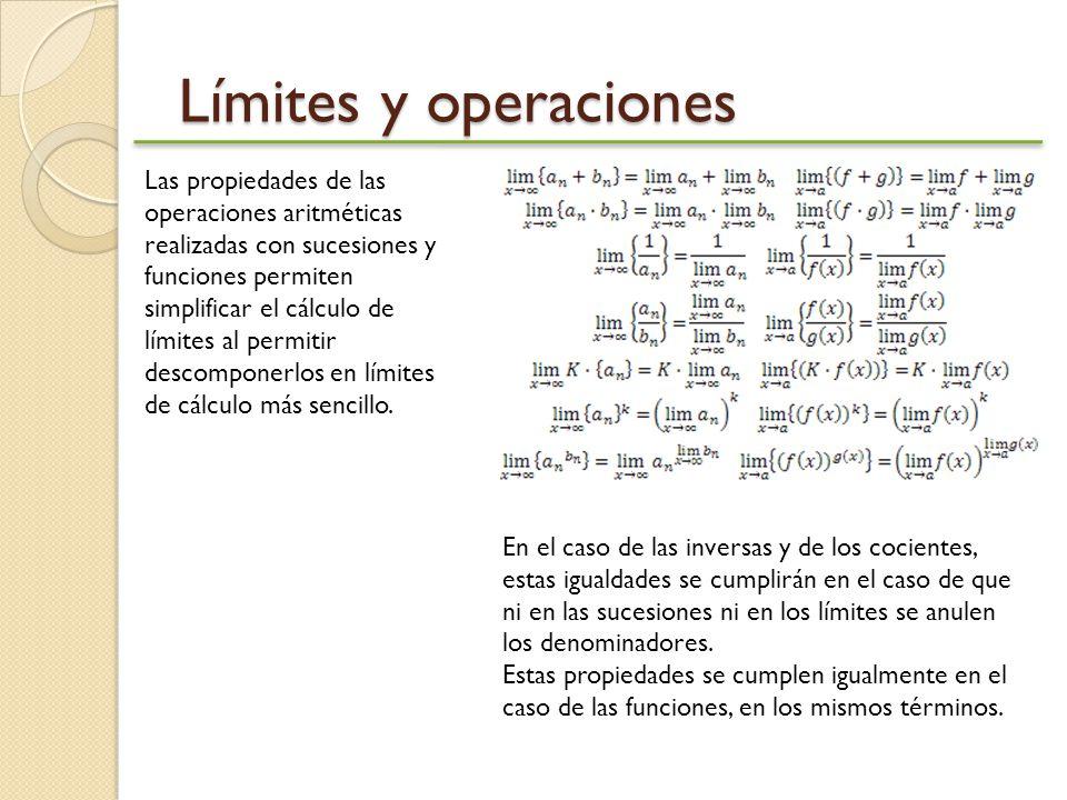 Límites y operaciones