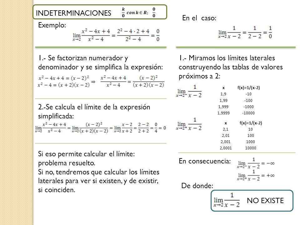 2.-Se calcula el límite de la expresión simplificada: