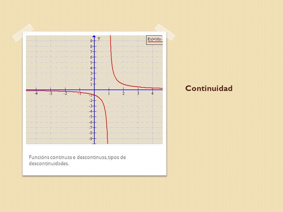 Continuidad Funcións continuas e descontinuas, tipos de descontinuidades.