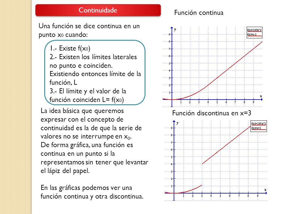 Continuidade Función continua. Una función se dice continua en un punto x0 cuando: 1.- Existe f(x0)