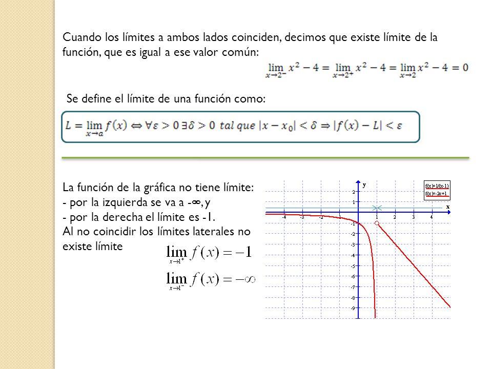 Cuando los límites a ambos lados coinciden, decimos que existe límite de la función, que es igual a ese valor común:
