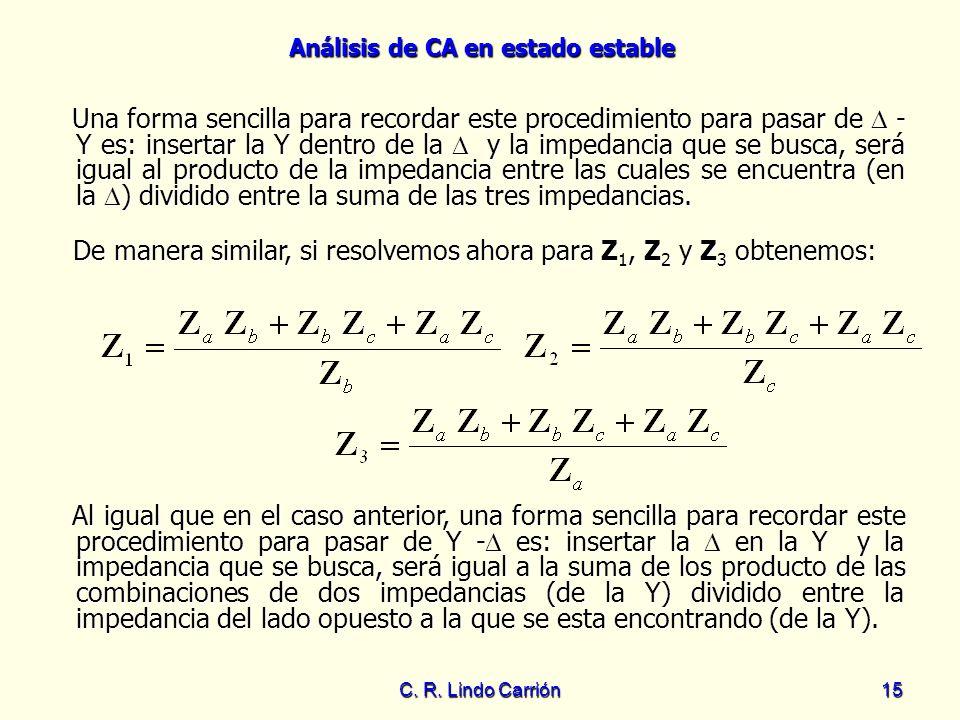 De manera similar, si resolvemos ahora para Z1, Z2 y Z3 obtenemos: