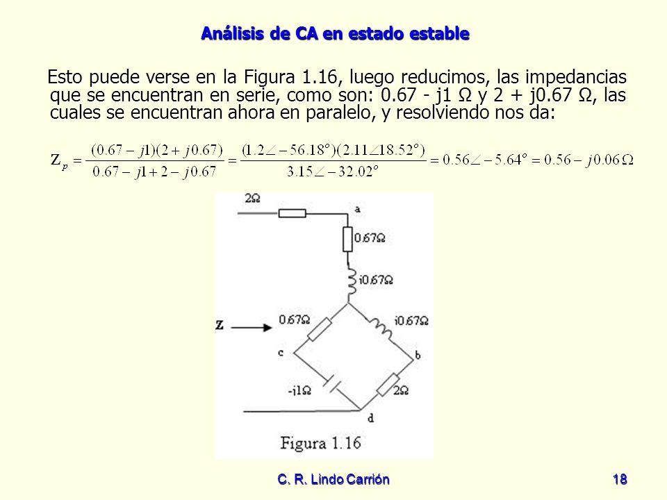 Esto puede verse en la Figura 1