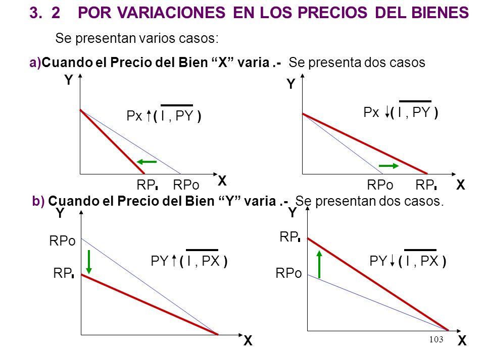 3. 2 POR VARIACIONES EN LOS PRECIOS DEL BIENES