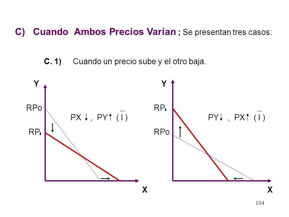 C) Cuando Ambos Precios Varían ; Se presentan tres casos: