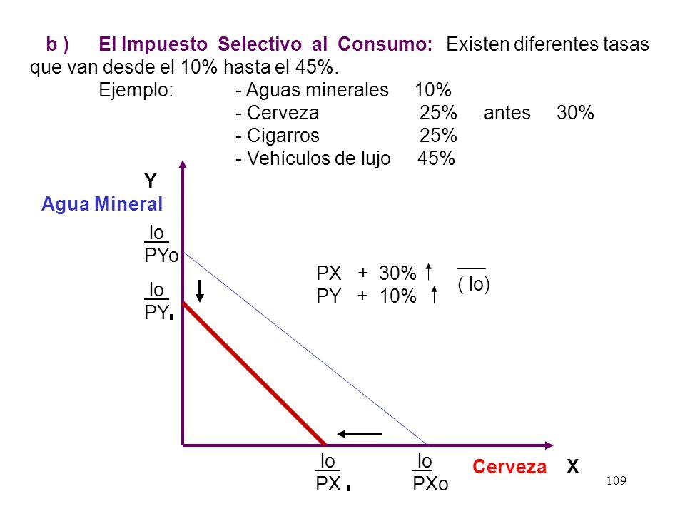 b ). El Impuesto Selectivo al Consumo: