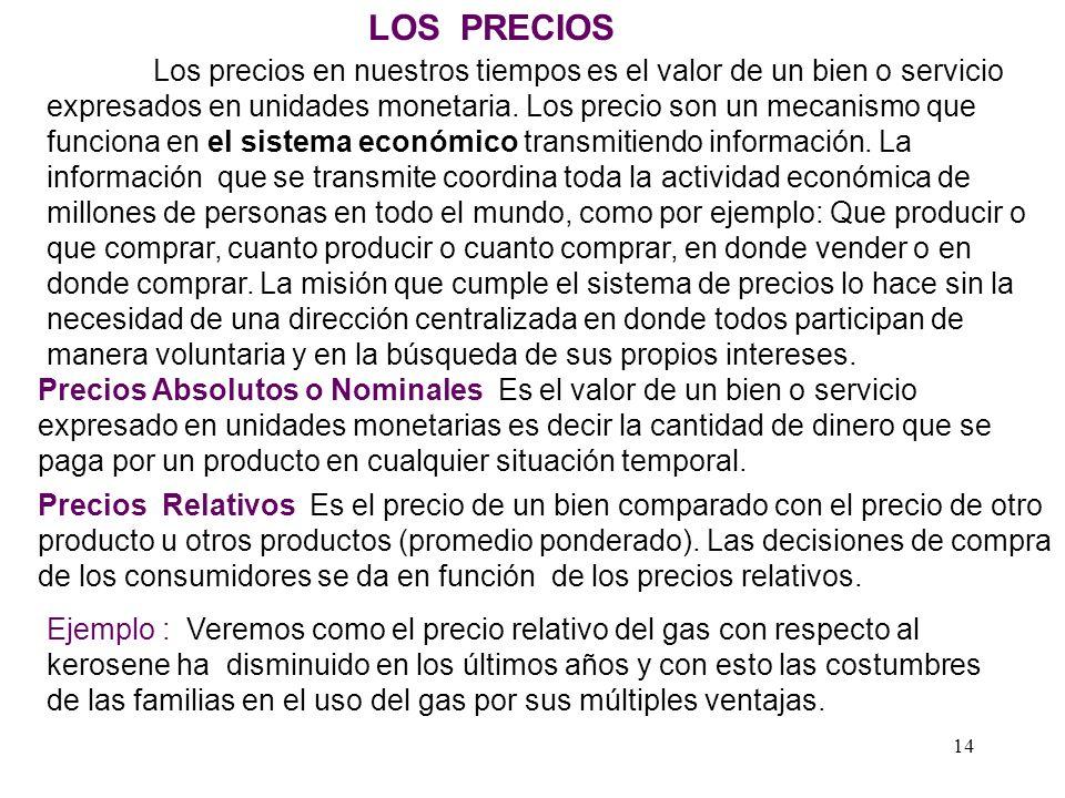 LOS PRECIOS