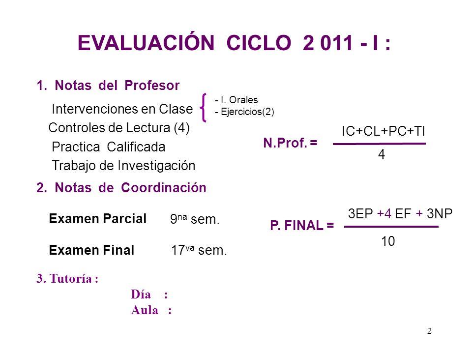 EVALUACIÓN CICLO 2 011 - I : 1. Notas del Profesor