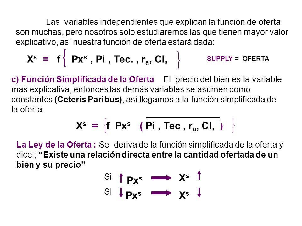 Xs = f Pxs , Pi , Tec. , ra, Cl, Xs = f Pxs ( Pi , Tec , ra, Cl, ) Xs