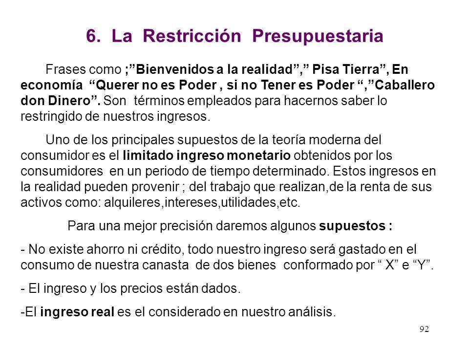 6. La Restricción Presupuestaria