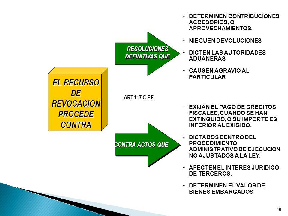 RESOLUCIONES DEFINITIVAS QUE EL RECURSO DE REVOCACION PROCEDE CONTRA
