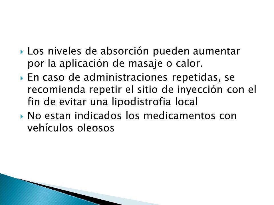 Los niveles de absorción pueden aumentar por la aplicación de masaje o calor.