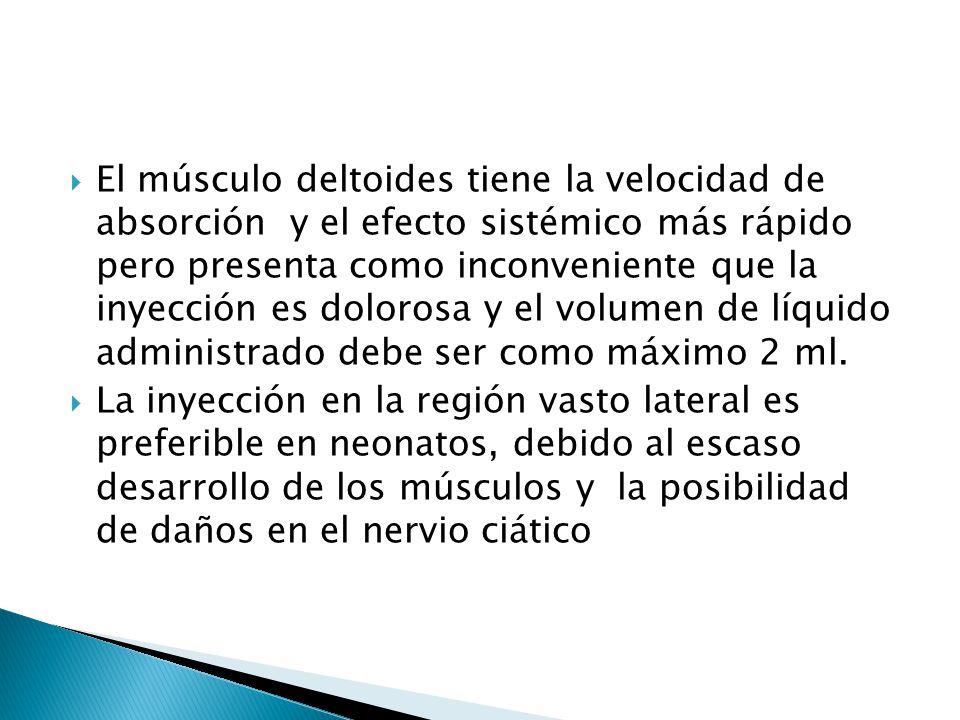 El músculo deltoides tiene la velocidad de absorción y el efecto sistémico más rápido pero presenta como inconveniente que la inyección es dolorosa y el volumen de líquido administrado debe ser como máximo 2 ml.