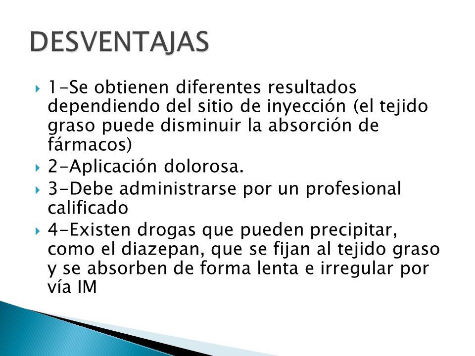 DESVENTAJAS 1-Se obtienen diferentes resultados dependiendo del sitio de inyección (el tejido graso puede disminuir la absorción de fármacos)