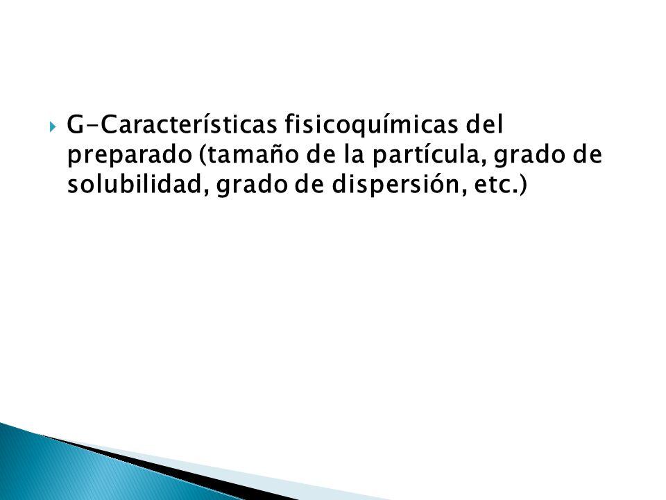 G-Características fisicoquímicas del preparado (tamaño de la partícula, grado de solubilidad, grado de dispersión, etc.)